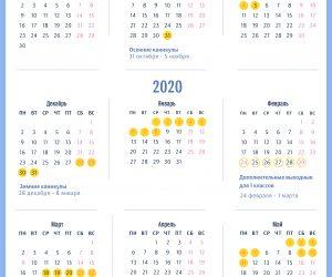 Как будем учиться в этом году: расписание занятий и каникул для школьников