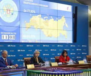 ЦИК утвердил итоги голосования по конституции. Поправки поддержали 77,92% россиян