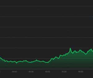 Цена биткоина достигла исторического максимума — курс взлетел выше $66 тысяч